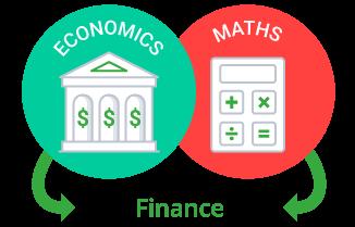 Corporate Training Finance